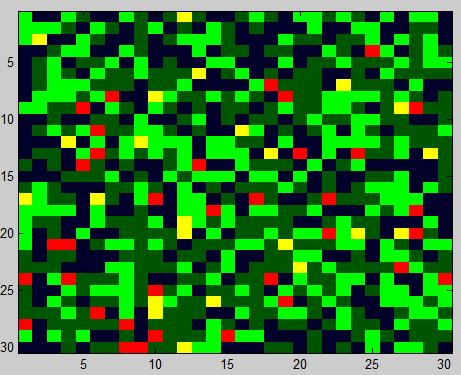 Cellular Automata model for HIV